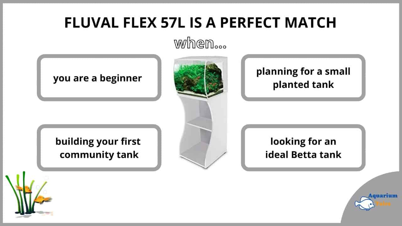 Fluval Flex 57L is a perfect match for ..