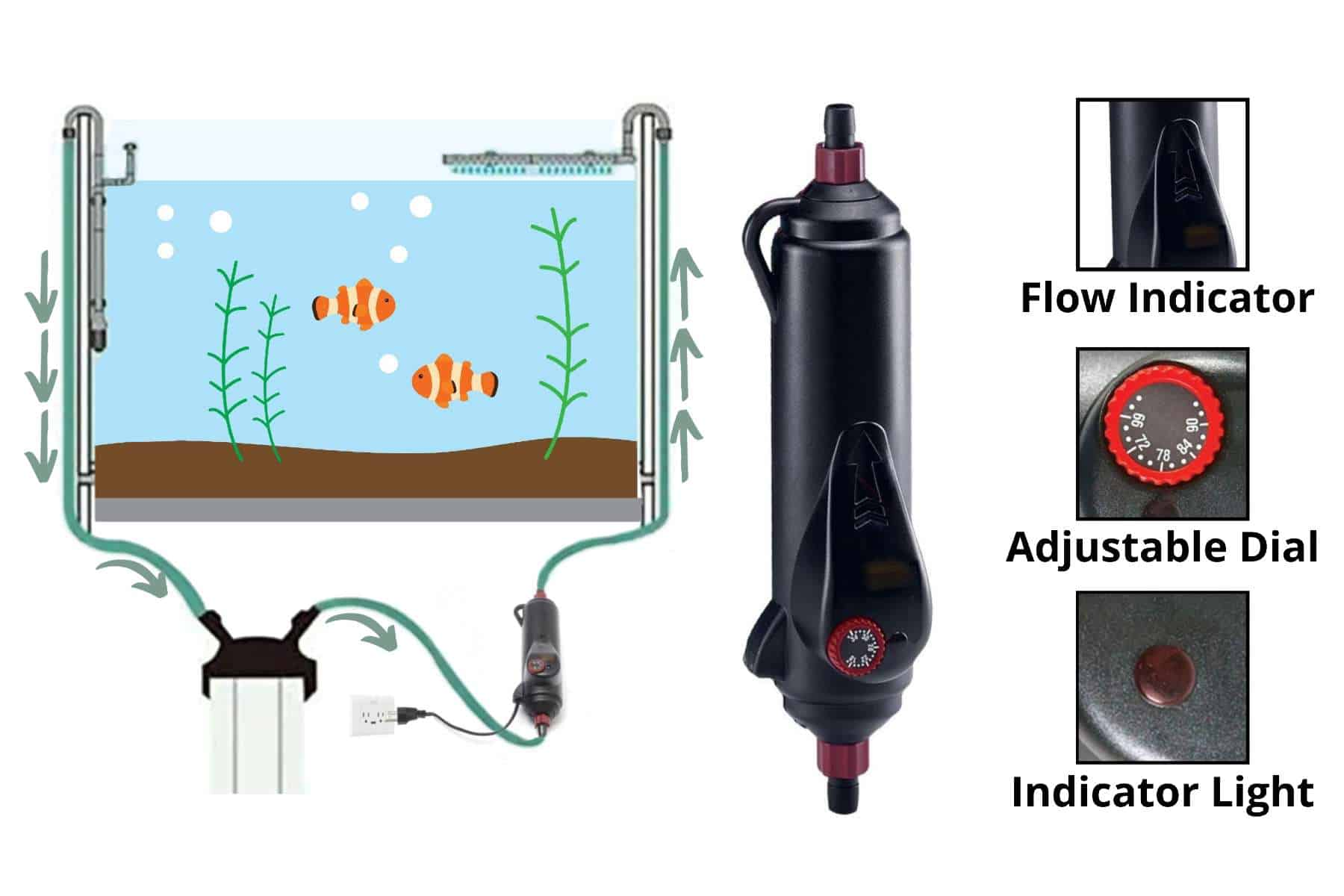 Hydor inline heater for fish tank review