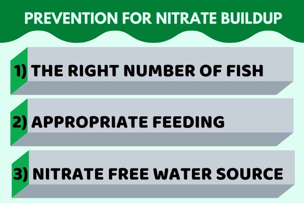 Prevention for nitrate buildup