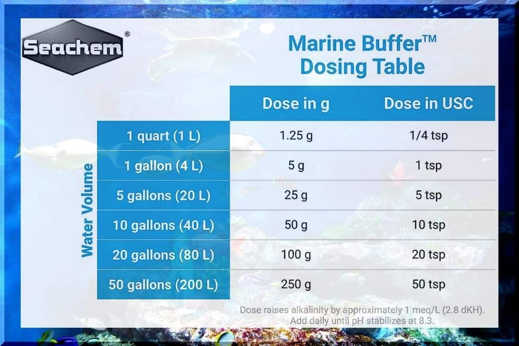 Seachem Marine Buffer Dosage Table