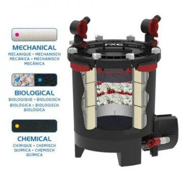 Fluval FX6 3-stage filtration